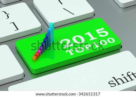 Business Top 100 2015 concept on the keyboard