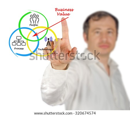 Business value - stock photo