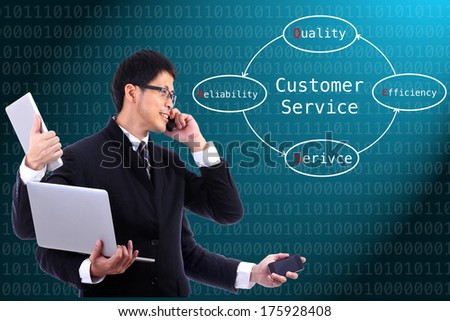 Business with concept customer serivice ,we smart for you smile - stock photo
