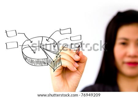 Business woman drawing a strategic business plan - stock photo