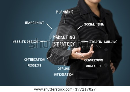 Business Woman Present Business Diagram Marketing Strategy Concept