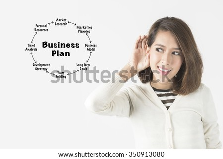 Business woman with hand to ear listening.business plan - stock photo
