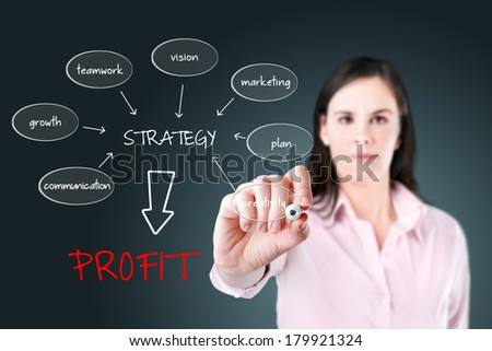 Business woman writing a schema at the whiteboard with ideas for a good strategy to make profit. - stock photo