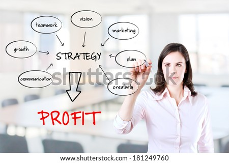 Business woman writing a schema at the whiteboard with ideas for a good strategy to make profit. Office background.