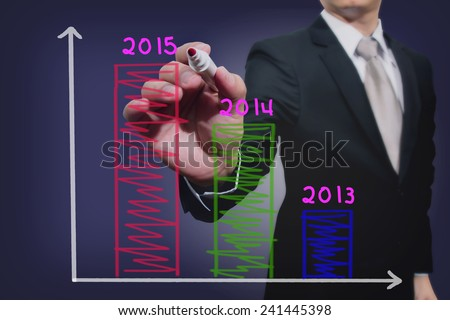 Business woman writing about 2015 on graph - stock photo