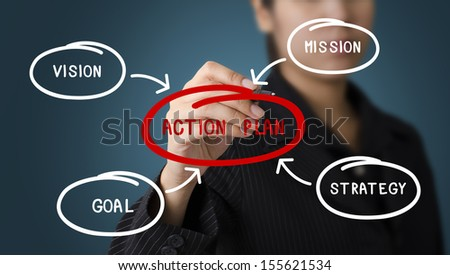 Business Woman Writing Action Plan Diagram Concept - stock photo