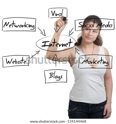 business woman writing internet diagram on transparent whiteboard - stock photo
