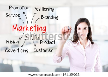Business woman writing marketing concept. Office background.
