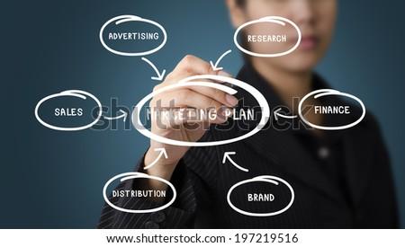 Business Woman Writing Marketing Plan Concept