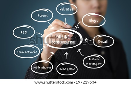 Business Woman writing Online Communication concept - stock photo