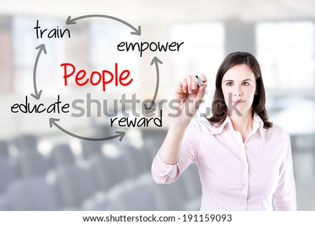 Business woman writing people development concept. Office background.