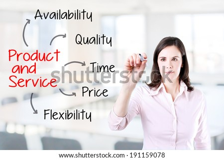 Business woman writing product and service attribute. Office background.  - stock photo