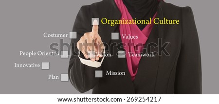 Business Women press digital Organizational Culture button on interface in front of her