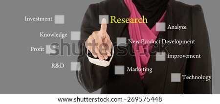 Business Women press digital Research button on interface in front of her