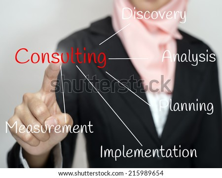 business women touch social business consulting concept - stock photo