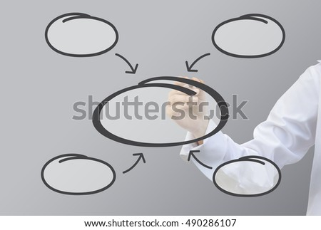 Business writing Relation of Bubble Diagram Concept (Set4)