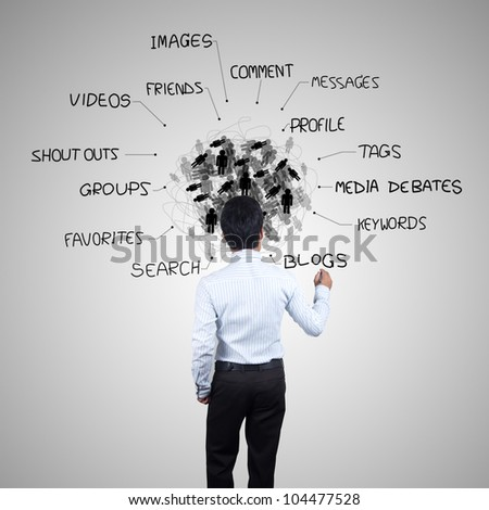 Business writing social network in a whiteboard. - stock photo