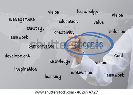 Business writing World Success Concept