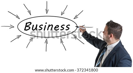 Business - young businessman drawing information concept on whiteboard.