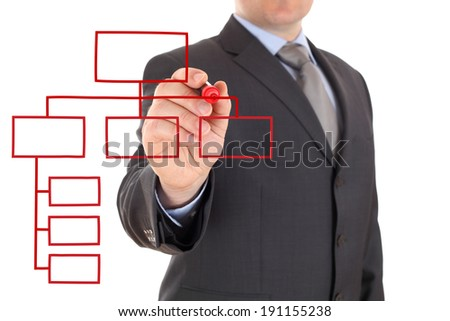 businessman and organization chart on a white board - stock photo