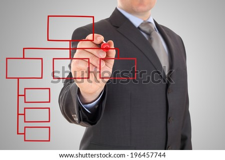 businessman and red organization chart on a white board - stock photo