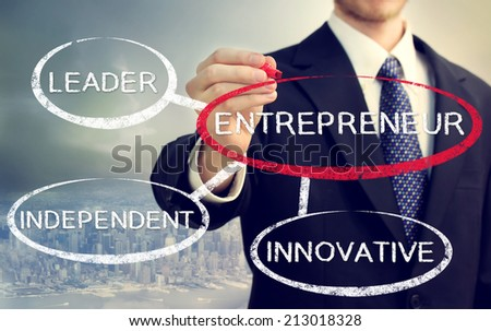Businessman circling an entrepreneur bubble over big city background - stock photo