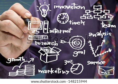 Businessman drawing a business plan concept - stock photo