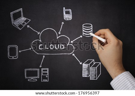 Businessman drawing a Cloud