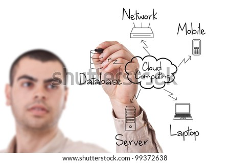 Businessman drawing a cloud computing diagram on the whiteboard, isolated - stock photo