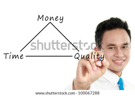 businessman drawing a diagram concept of time, quality and money - stock photo