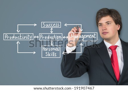 Businessman drawing a strategy flow chart