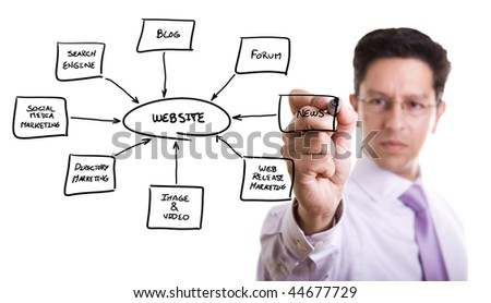 businessman drawing a website schema in a whiteboard - stock photo