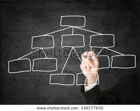 Businessman drawing blank organigram for an organization - stock photo