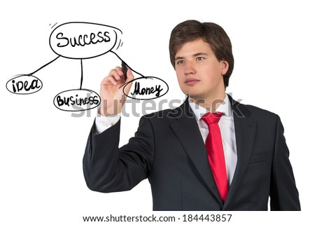 Businessman drawing business strategy.