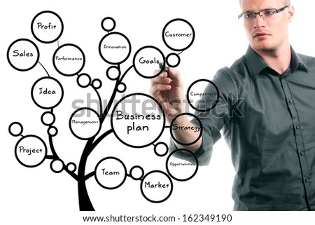 businessman drawing conceptual business plan tree - stock photo
