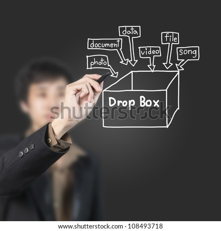 Businessman drawing drop box on whit board