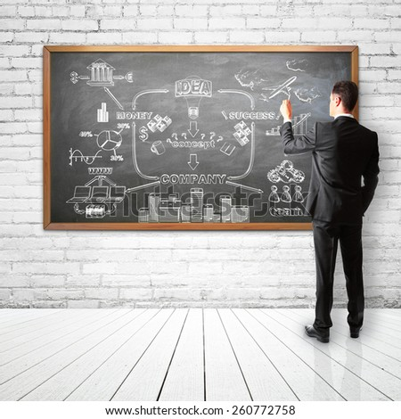 businessman drawing  interaction of money and success on chalk board - stock photo