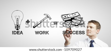businessman drawing mechanism on a white background