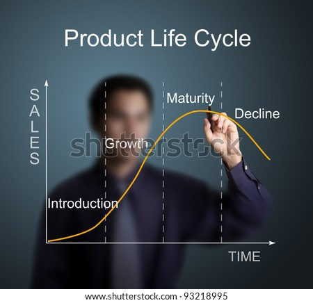 businessman drawing product life cycle chart ( marketing concept ) chart on whiteboard - stock photo