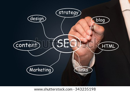 Businessman drawing SEO diagram, business concept