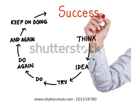 Businessman drawing strategy success