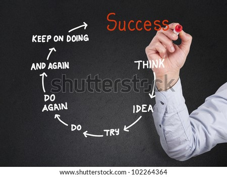 Businessman drawing strategy success - stock photo