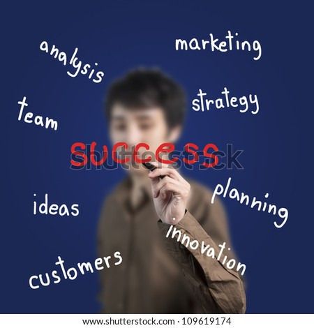 businessman drawing success flow chart on white board - stock photo