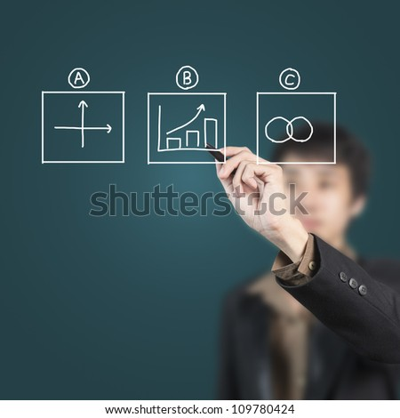 businessman drawing symbols of chart on whiteboard