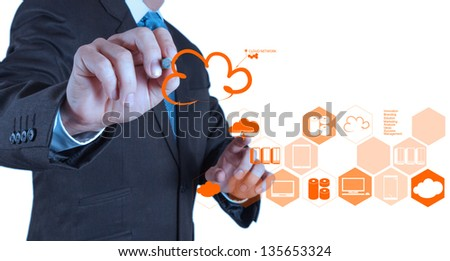 Businessman hand drawing a Cloud Computing diagram on the new computer interface - stock photo