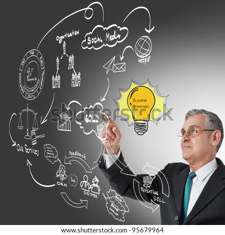 businessman hand drawing idea board of business process - stock photo