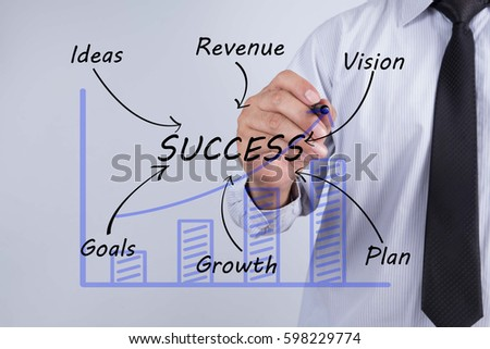 Businessman hand drawing success concept.