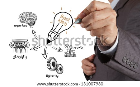 businessman hand drawing the best idea diagram as concept - stock photo