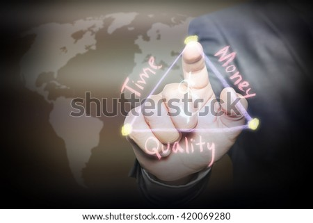 Businessman hand touching virtual screen a diagram with the balance between time, quality and money in a project development