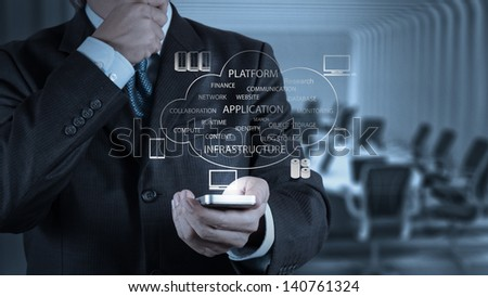 Businessman hand working with a Cloud Computing diagram on the new mobile phone as concept - stock photo